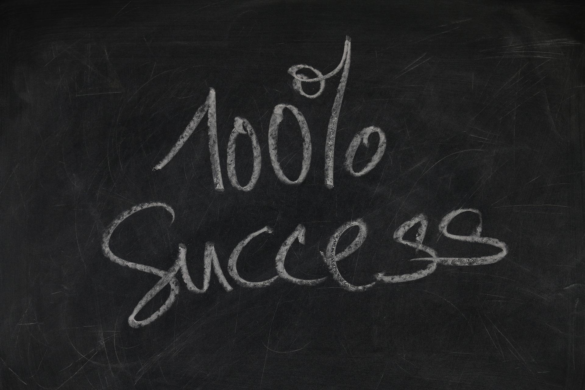 Liderazgo y Éxito