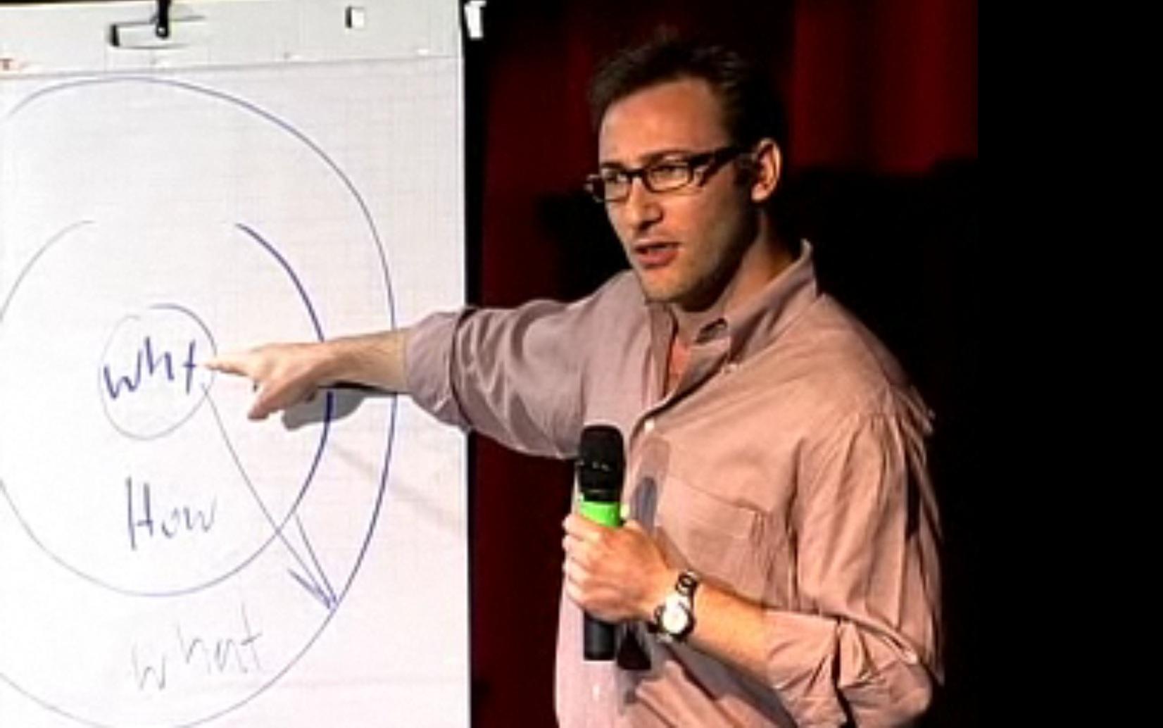 Una de Liderazgo del bueno-Simon Sinek: Cómo los grandes líderes inspiran la acción